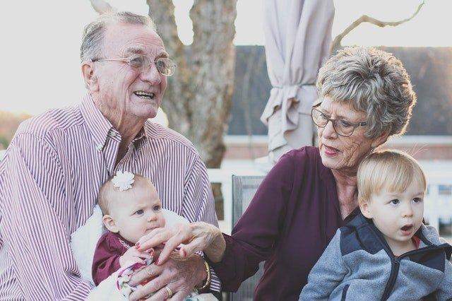 Γονεϊκή ευθύνη παππούδες εγγόνια