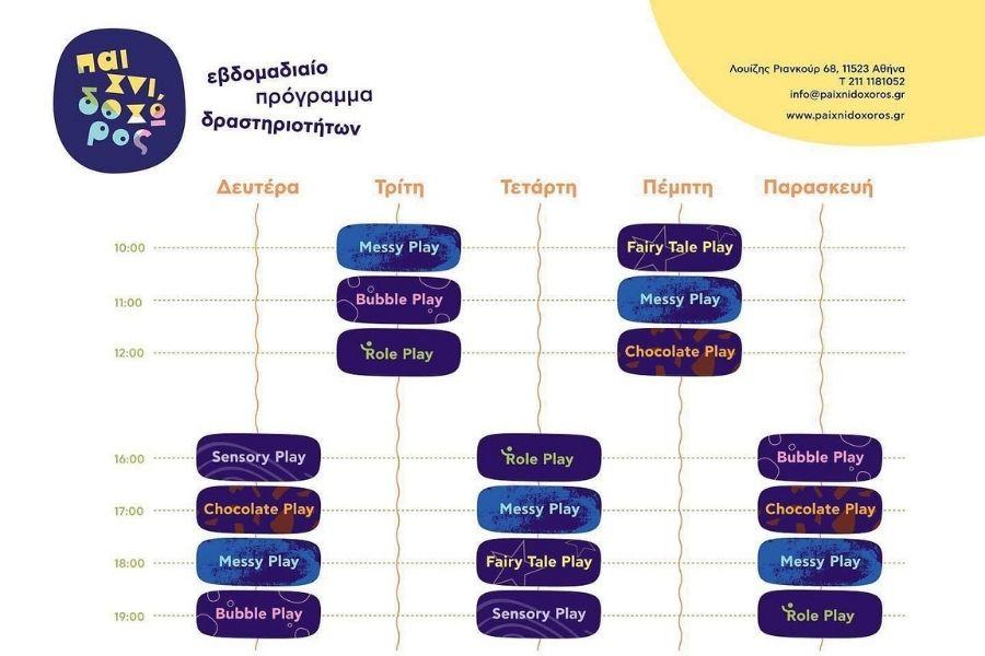 Play based activities (δημιουργική απασχόληση) με τεχνικές Παιγνιοθεραπείας